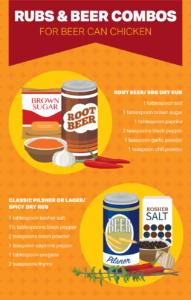 Rub infographics